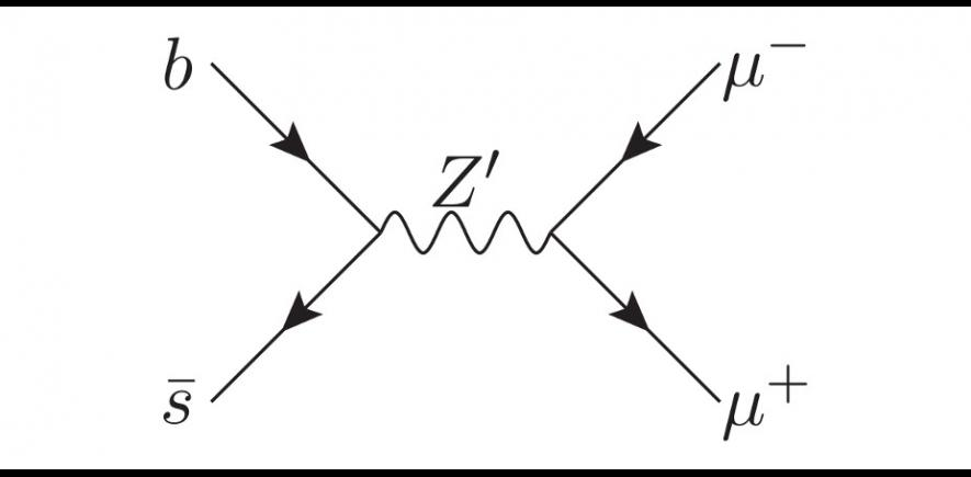 Feynmann Diagram
